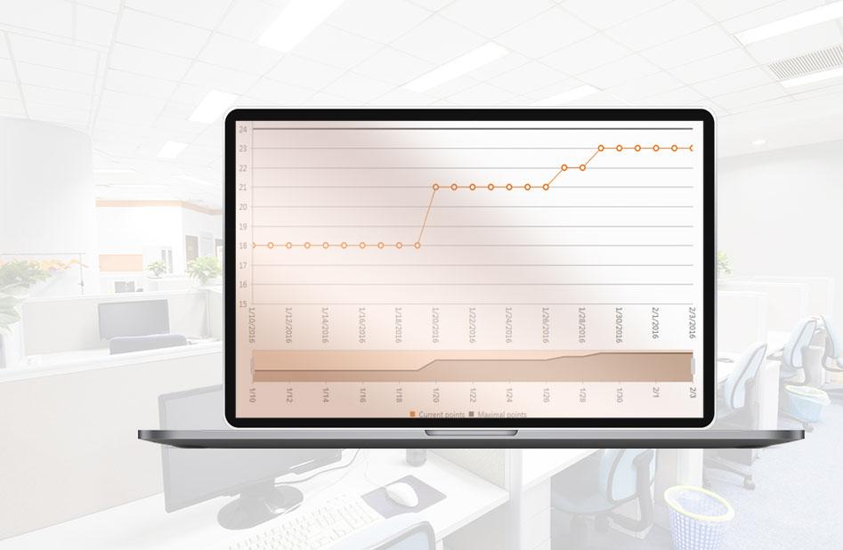 Datenschutz-Software Benchmarks